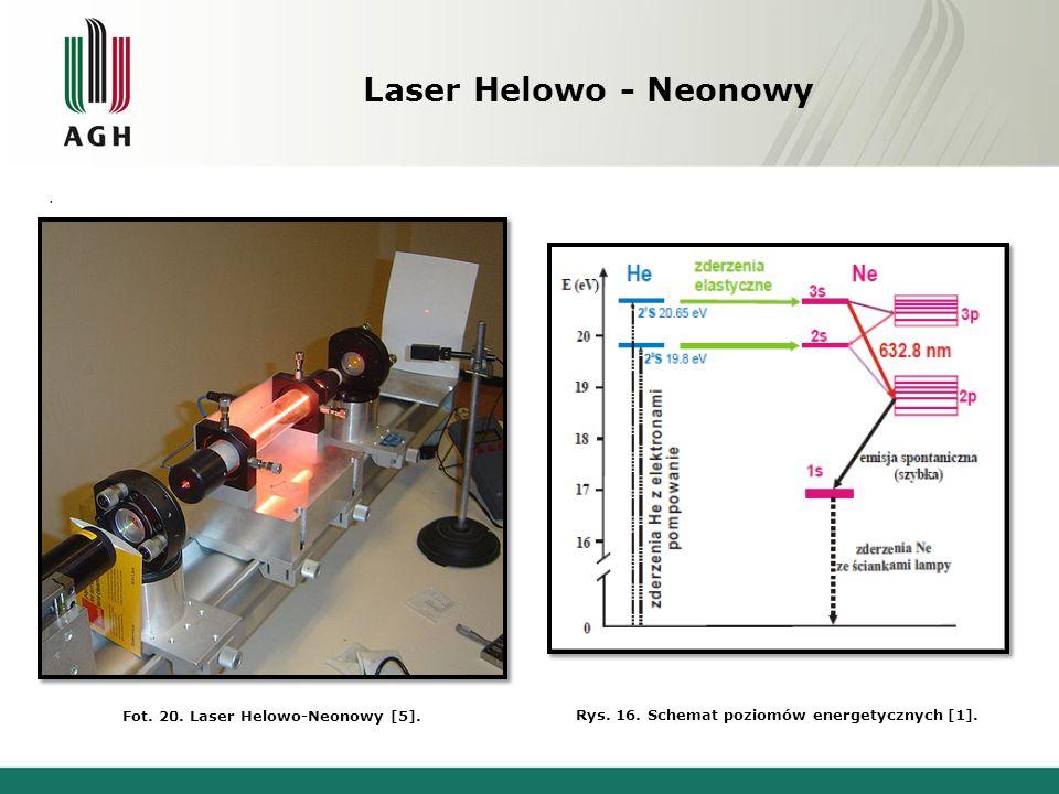 Laser Helowo - Neonowy . Fot. 20. Laser Helowo-Neonowy [5].